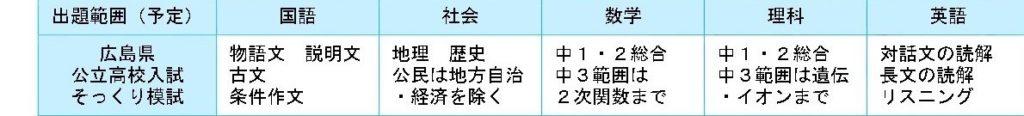 県 高校 広島 入試 公立